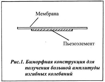 При этом диаметр пьезоэлемента